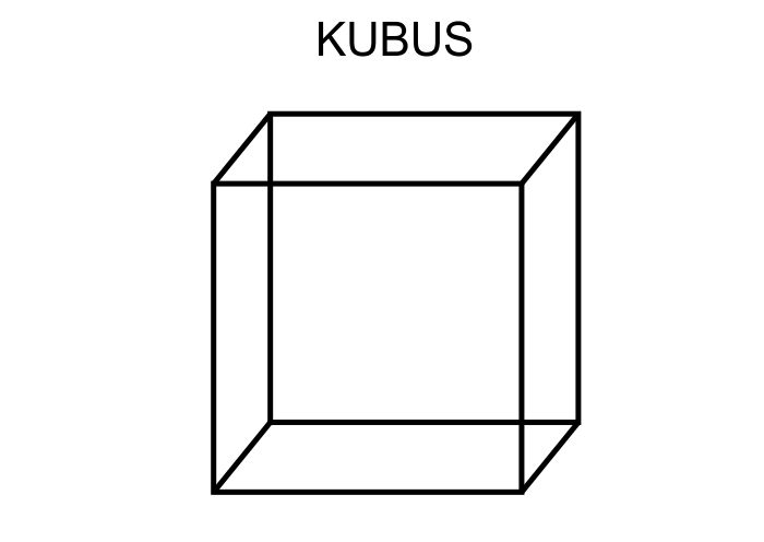 3+ Cara Menghitung Rumus Volume Kubus dan Balok
