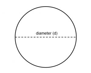 Diameter lingkaran