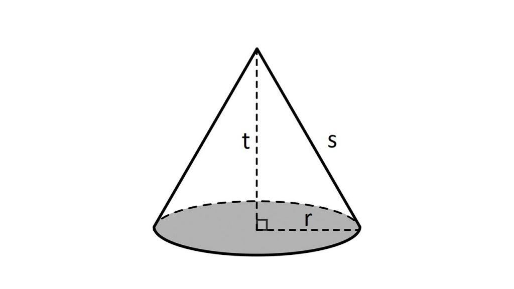 Rumus Volume Kerucut dan Luas Permukaan Kerucut + Contoh Soal