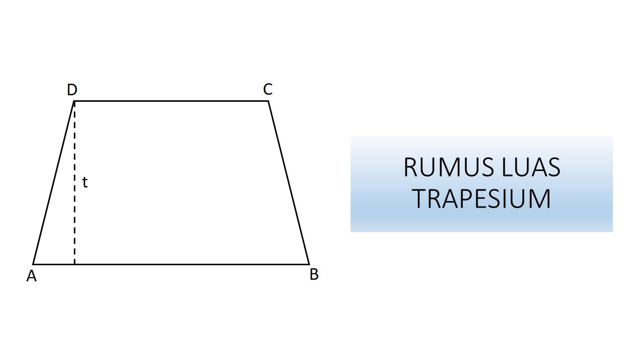 Pengertian Trapesium
