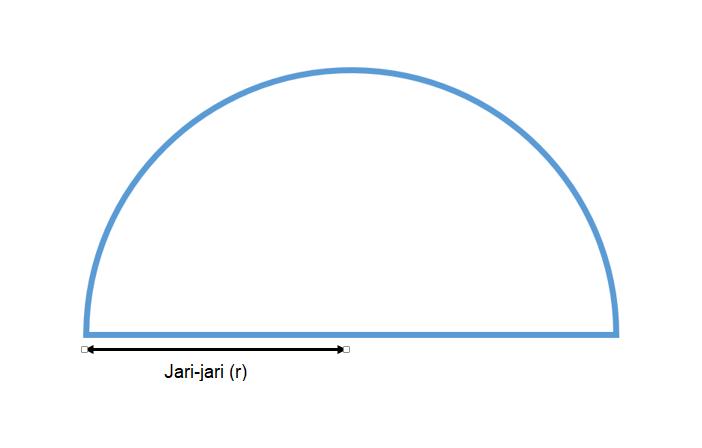 Rumus Keliling Setengah Lingkaran Jika Diketahui Jari-Jari