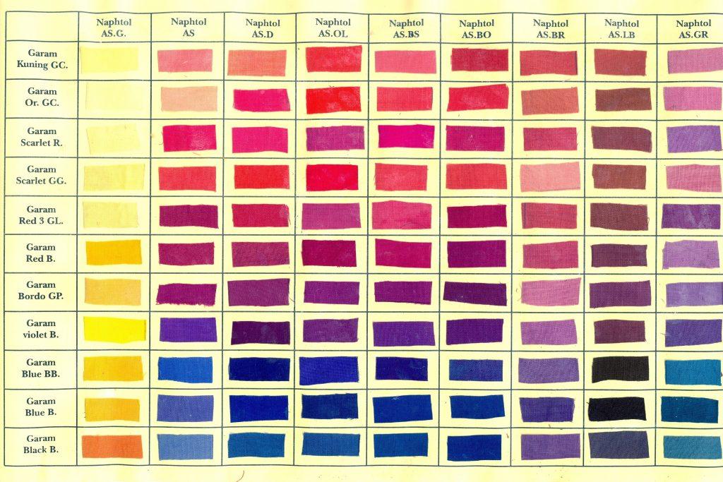 Tabel Pencampuran Warna